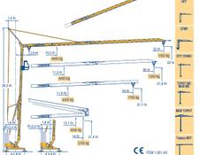 Potain HD 36